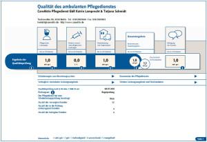 Deckblatt Transparenzbericht 2015